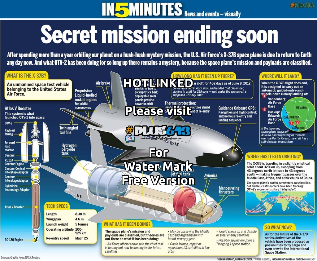 X-37B Mission Overview