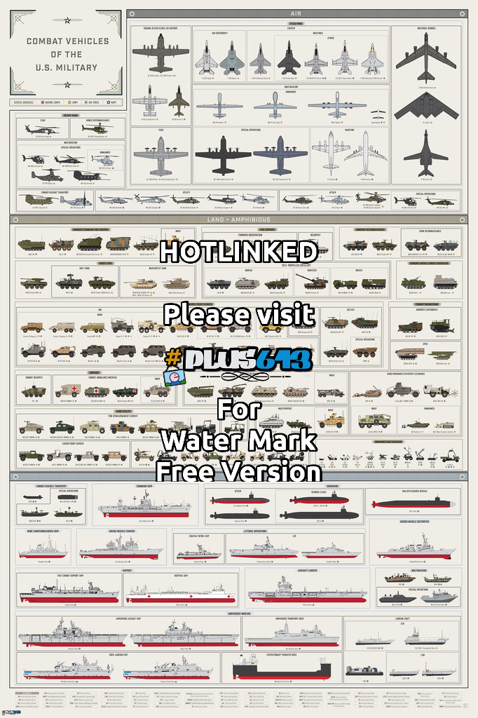 Combat vehicles of the US military
