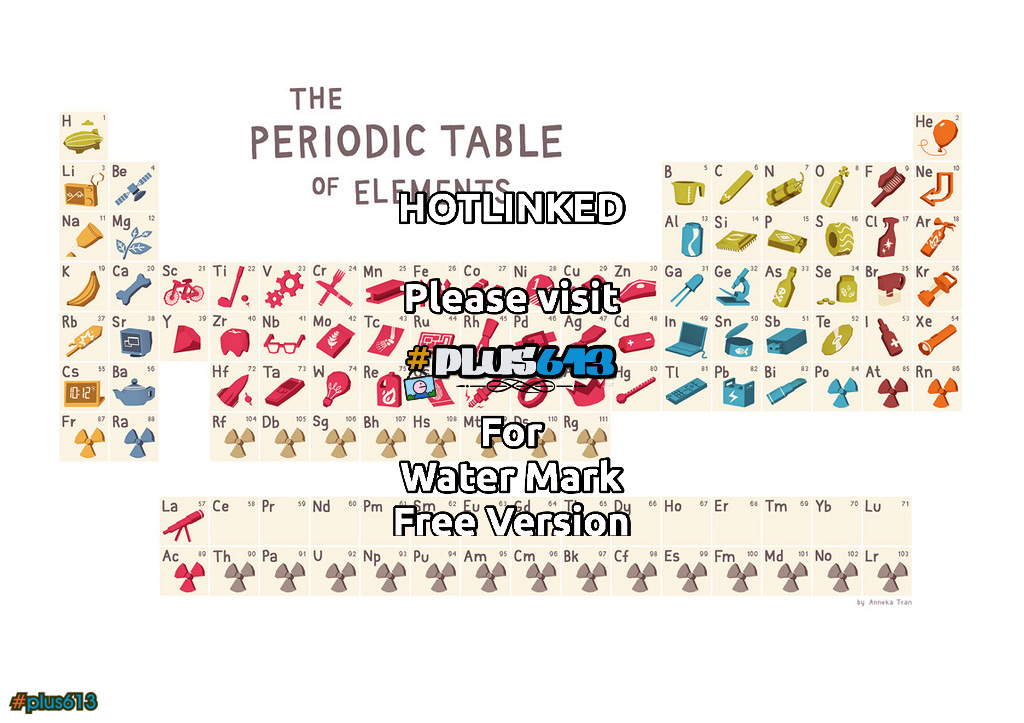 The Periodic Table of Elements by enkana