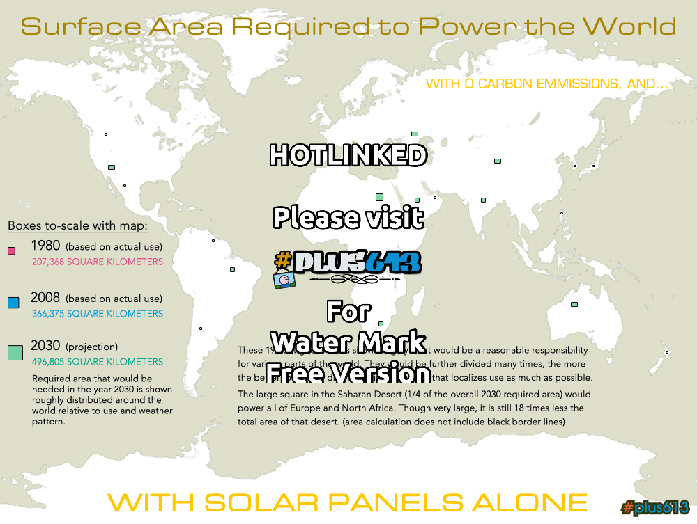Surface area required to power the world with solar energy